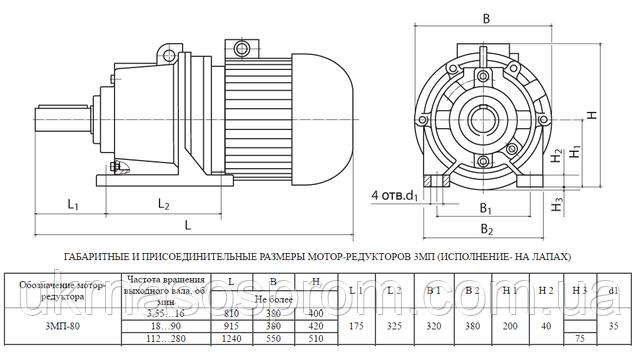 мотор-редуктор 3МП-80-56-11-110