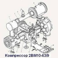 Общий вид компрессорной установки 2ВМ10-63/9