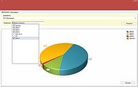Плагин Oktell Reports Constructor, Конструктор Отчетов