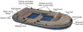 Надувная лодка Excursion 5 Set Intex 5