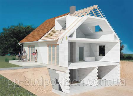 Строительство из газоблока и газобетона