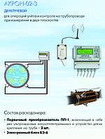 Ультразвуковой расходомер АКРОН-02