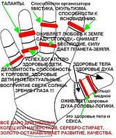 Женские кольца: на какой руке носить кольцо?