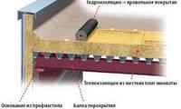 Профиль  Ʃ-образный сигма для перекрытий крыши
