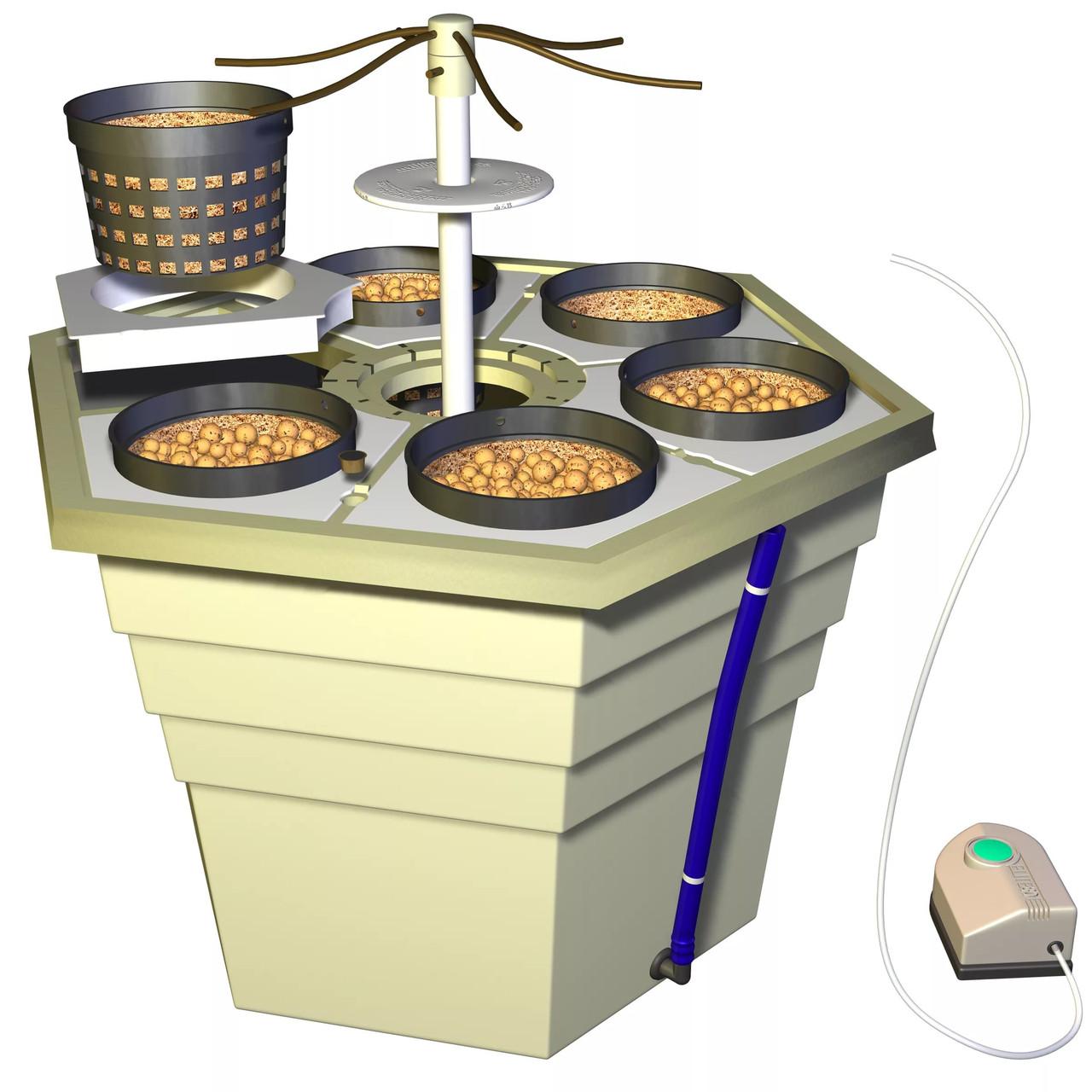 Гидропонная система GHE EcoGrower Max
