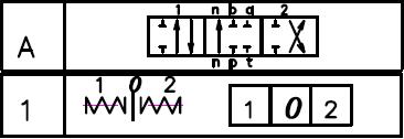 Схема стандартного гидрораспределителя