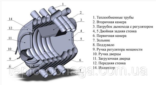 конструкция булерьян