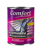 """Грунтовка """"COMFORT"""" ГФ-021 (сірий) 2,8 кг."""