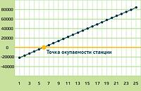 Мережева сонячна станція 25кВт