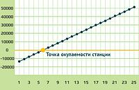 Мережева сонячна станція 15кВт