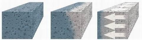 Гидрофобизаторы для объемного применения мебельный пенополиуретановый декор