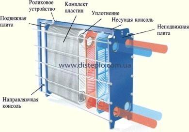 Alfa P-Neutra - Нейтрализация реагента Хабаровск
