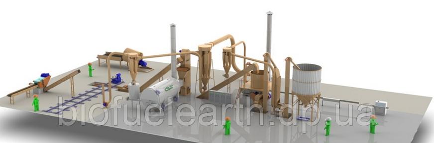 Комплектные заводы для производства топливных гранул и брикетов.