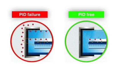 PID ефект, причина його утворення та методи боротьби