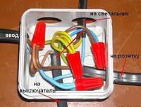 Ремонт електричної проводки в розподільчій коробці