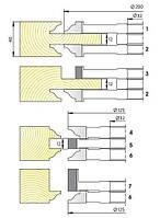 Комплект фрез для изготовления дверей с остеклением М-014
