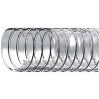 Нетоксичная стальная спираль BOSPHORUS