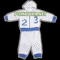 Детский велюровый костюм р. 74 для новорожденного 3467 Голубой