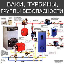 Аксессуары для котлов и систем отопления