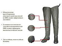 Рыбацкие сапоги заброды производство Белоруссия, болотники, оригинал, выполнены из водонепроницаемой ткани