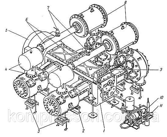 Общий вид компрессора 4ВМ10-120/9