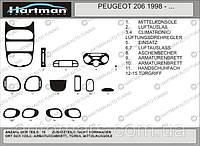 Автомобильный тюнинг салона Peugeot 206