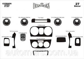Накладка на приборную панель Peugeot Bipper