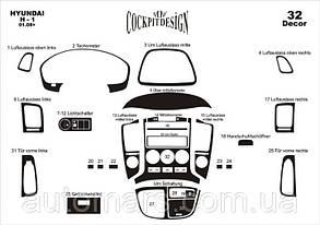 Детали для тюнинга салона Hyundai H1 (big set)