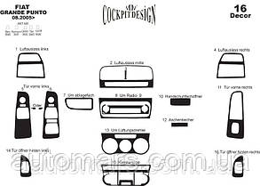 Декор на панель Fiat Grande Punto