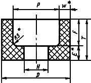 Головка шлифовальная 25А ПВД 51х40х13