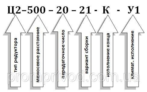 Условное обозначение редуктора Ц2-500