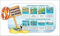 """Правила безопасного поведения на воде """"Пляж"""""""