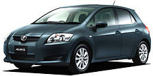 Защита двигателя на Toyota Auris (2006-2012)