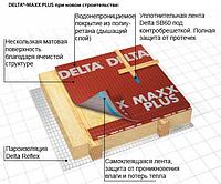 Супердиффузионная мембрана Dorken DELTA-MAXX PLUS