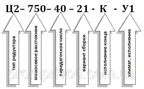 Условное обозначения редуктора Ц2-750