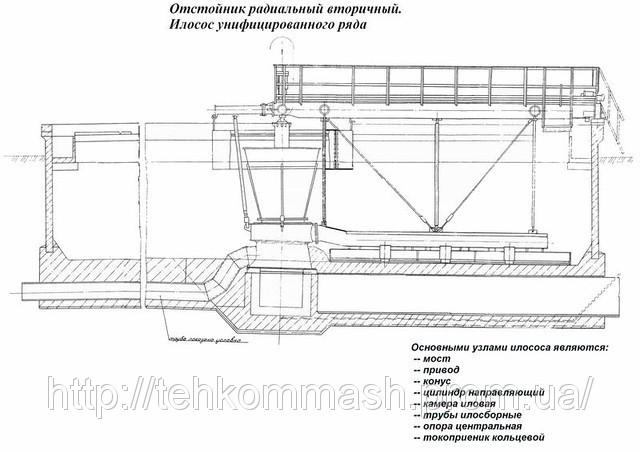 Илосос  диаметром 24 метров М743 для вторичных радиальных отстойников, ИВР-24