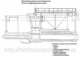 Илосос диаметром 30 метров М742 для вторичных радиальных отстойников, ИВР-30, фото 2