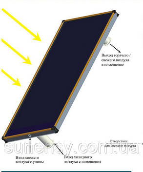 Солнечный воздушный коллектор K5, фото 2
