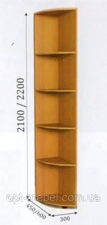 Консоль прямая 300/600/2200