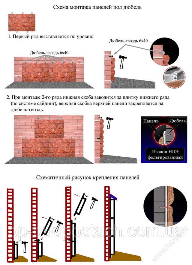 Схема кріплення фасадної плитки
