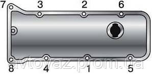 Крышка клапанов, клапанная крышка ВАЗ 2105