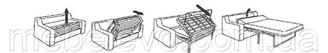механизм трансформации Седафлекс