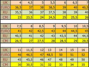 Волейбольные кроссовки Mizuno Wave Bolt 7 v1ga1860-98, фото 2