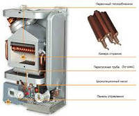 Котел газовый Ferroli DOMItech C24