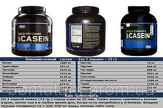 Сasein Gold Standard 1800 гр Optimum Nutrition (USA)