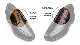 Шнуровка мужской обуви