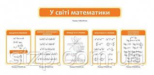 Набір стендів у світі математики - 4016