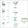 Система мониторинга Growatt Web Box, фото 3