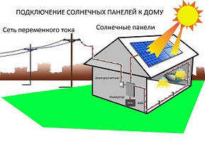 Гибридная солнечная электростанция 3кВт