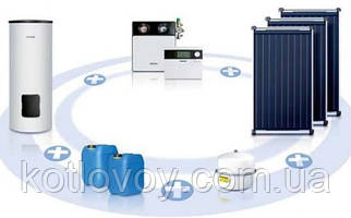 Пакет солнечных коллекторов Buderus SOLAR 300 л./3 шт.